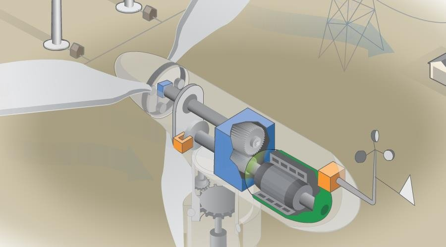 ir_wind_how_turbine_works_2