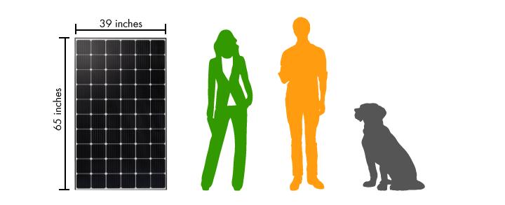 solar-panel-size-01