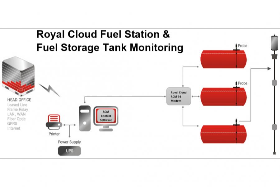 fuel-storage-monittt4