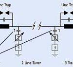 linetrapschematic2