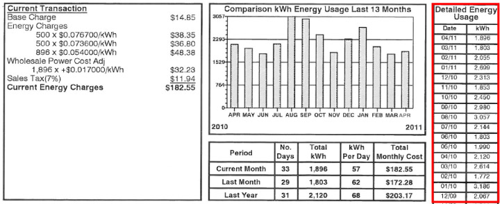 power-bill-before-solar-panel-installation